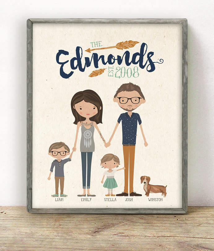 Handmade mothers day gift ideas - personalized family portrait ...